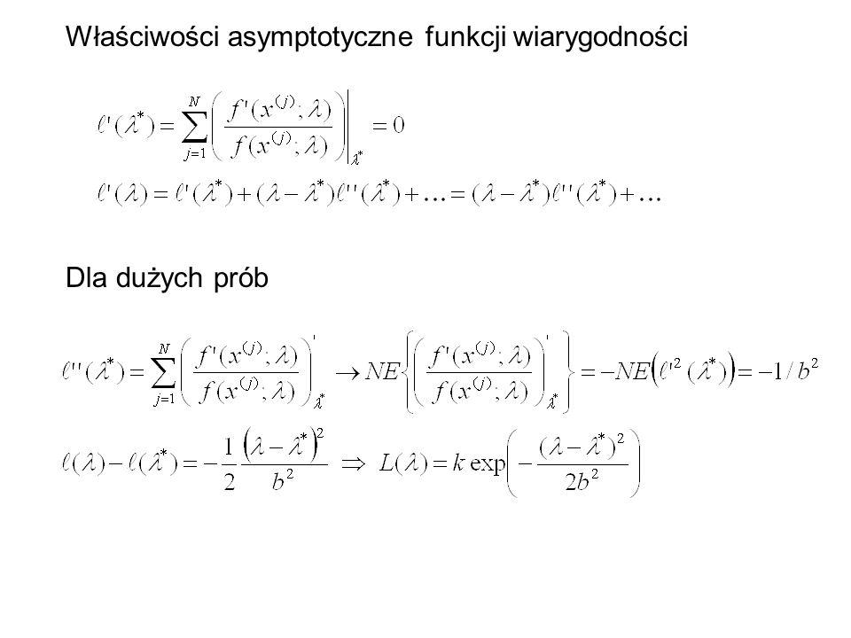 Właściwości asymptotyczne funkcji wiarygodności