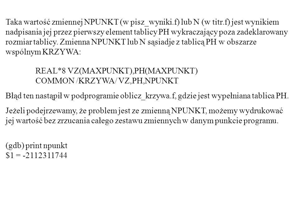 Taka wartość zmiennej NPUNKT (w pisz_wyniki. f) lub N (w titr