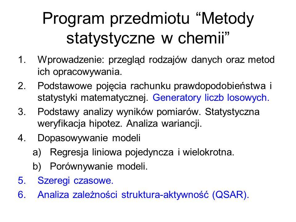 Program przedmiotu Metody statystyczne w chemii