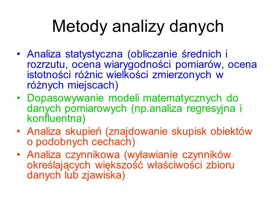 Metody analizy danych