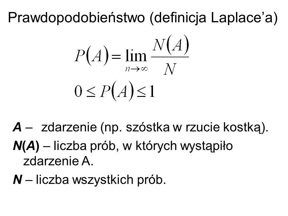 Prawdopodobieństwo (definicja Laplace'a)