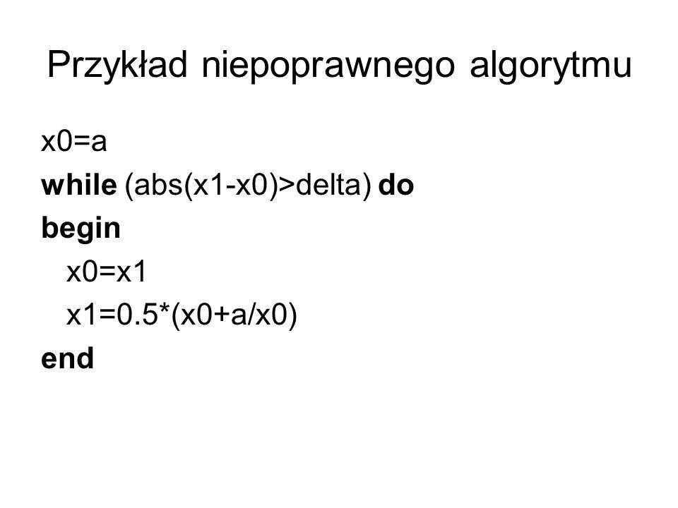 Przykład niepoprawnego algorytmu