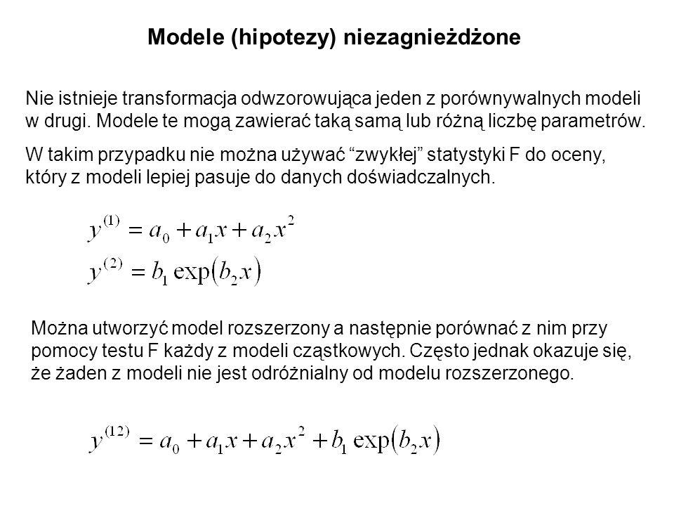 Modele (hipotezy) niezagnieżdżone