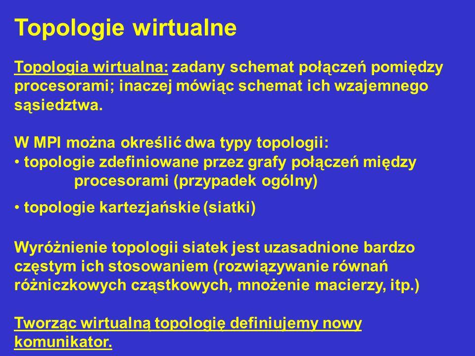 Topologie wirtualne Topologia wirtualna: zadany schemat połączeń pomiędzy. procesorami; inaczej mówiąc schemat ich wzajemnego sąsiedztwa.