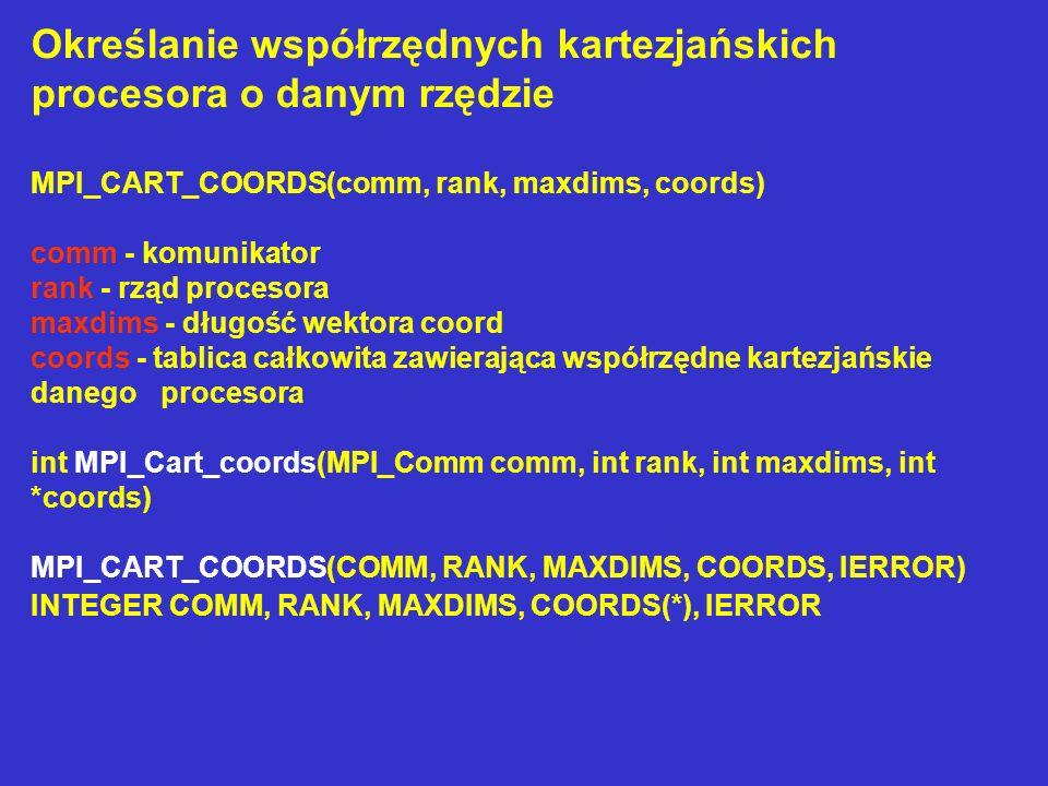 Określanie współrzędnych kartezjańskich procesora o danym rzędzie