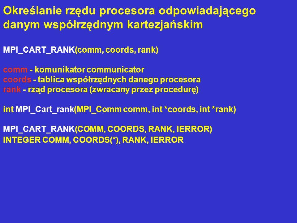 Określanie rzędu procesora odpowiadającego danym współrzędnym kartezjańskim