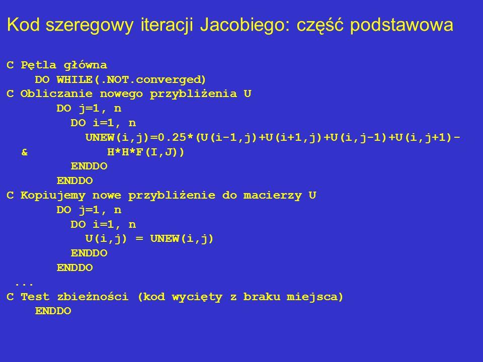 Kod szeregowy iteracji Jacobiego: część podstawowa