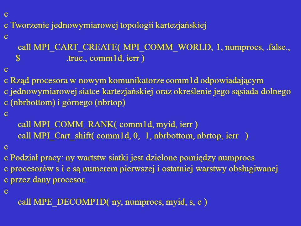 c c Tworzenie jednowymiarowej topologii kartezjańskiej. call MPI_CART_CREATE( MPI_COMM_WORLD, 1, numprocs, .false.,