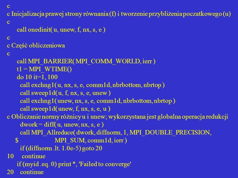 c c Inicjalizacja prawej strony równania (f) i tworzenie przybliżenia poczatkowego (u) call onedinit( u, unew, f, nx, s, e )