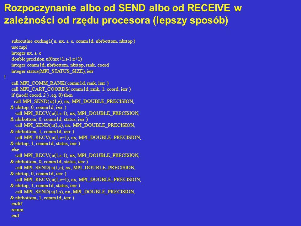 Rozpoczynanie albo od SEND albo od RECEIVE w zależności od rzędu procesora (lepszy sposób)