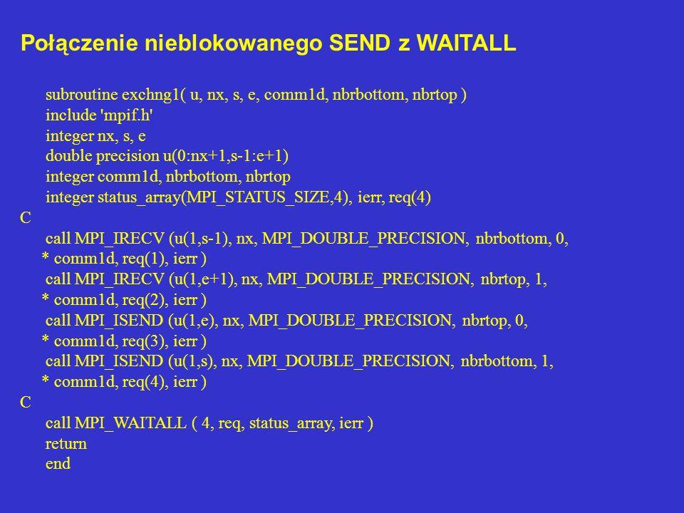 Połączenie nieblokowanego SEND z WAITALL