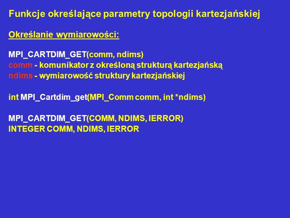Funkcje określające parametry topologii kartezjańskiej