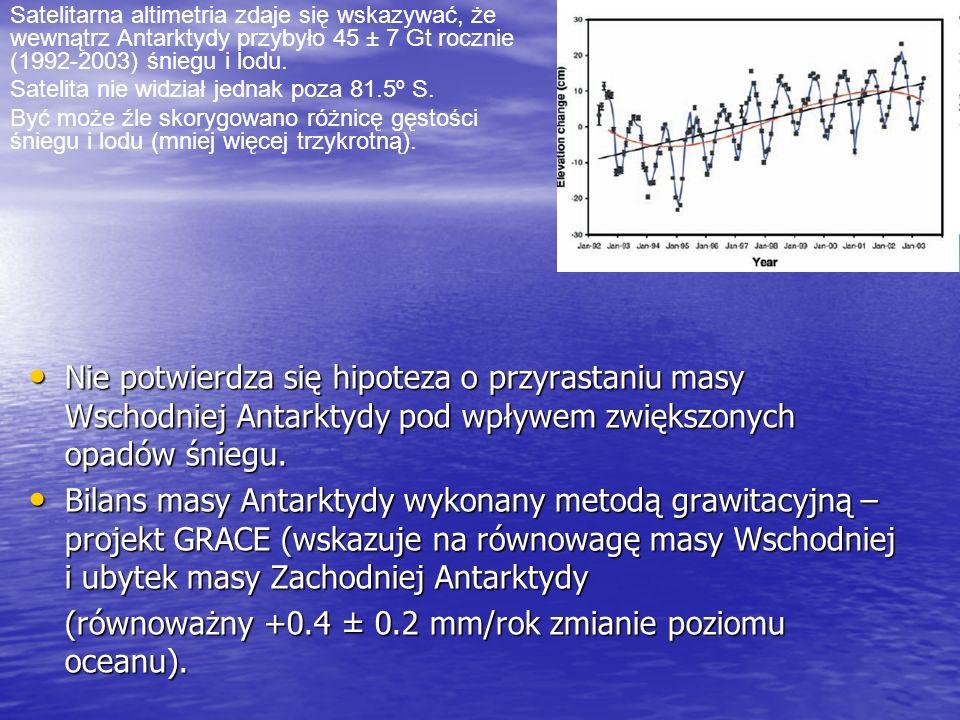 (równoważny +0.4 ± 0.2 mm/rok zmianie poziomu oceanu).