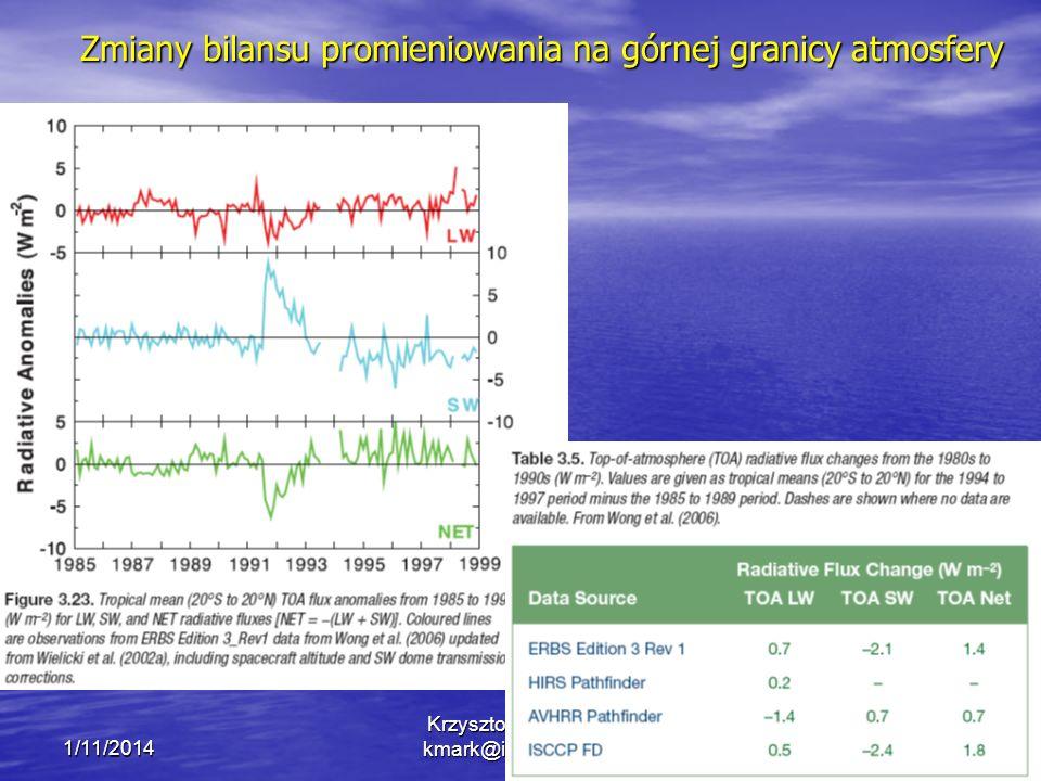 Zmiany bilansu promieniowania na górnej granicy atmosfery