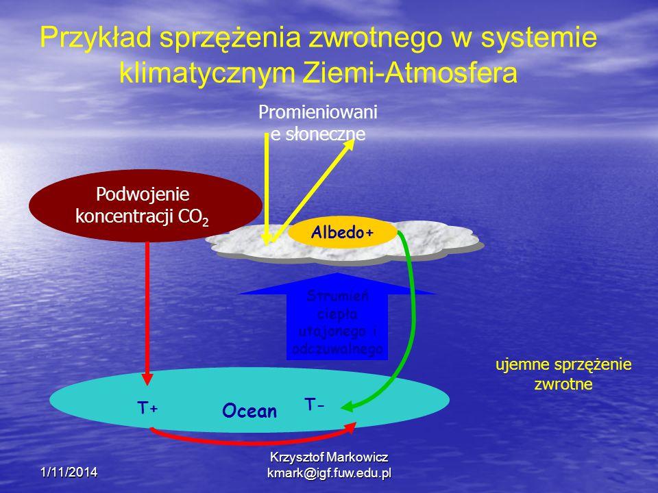 Przykład sprzężenia zwrotnego w systemie klimatycznym Ziemi-Atmosfera