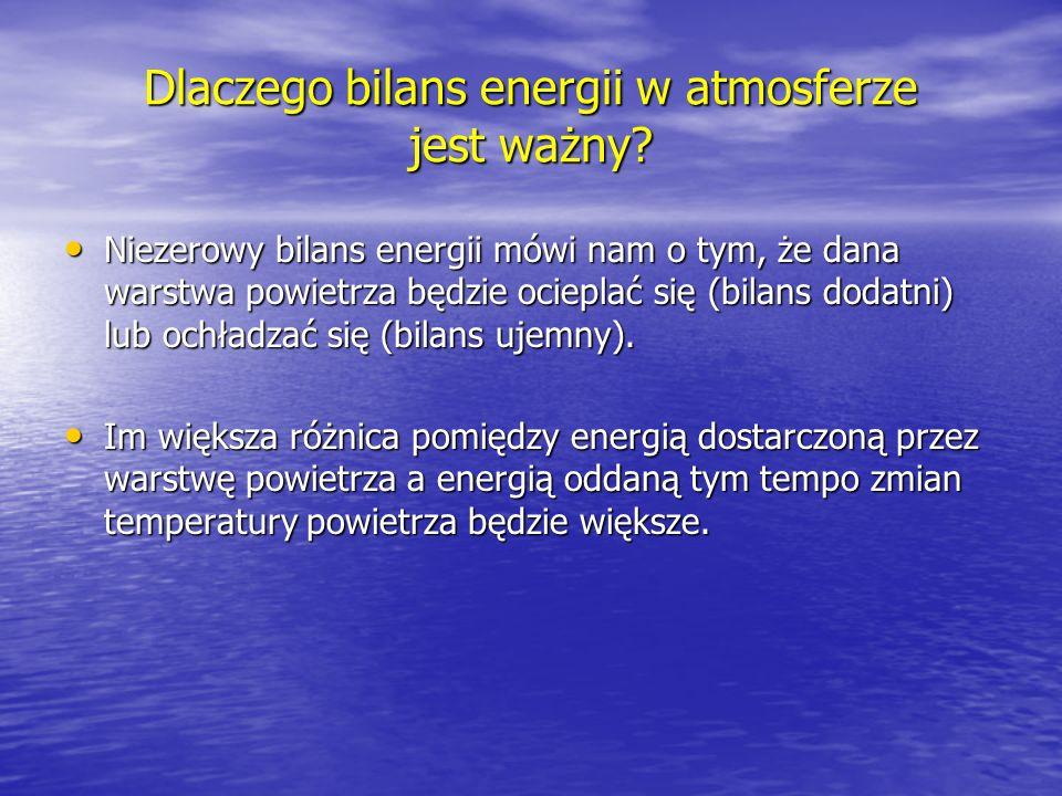 Dlaczego bilans energii w atmosferze jest ważny