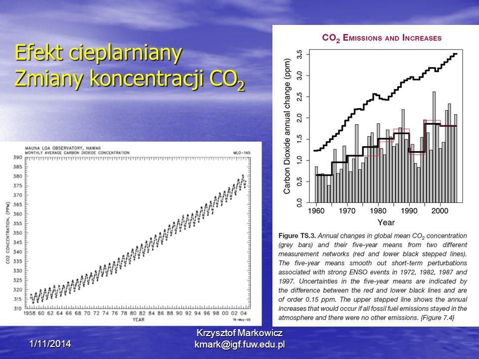 Efekt cieplarniany Zmiany koncentracji CO2
