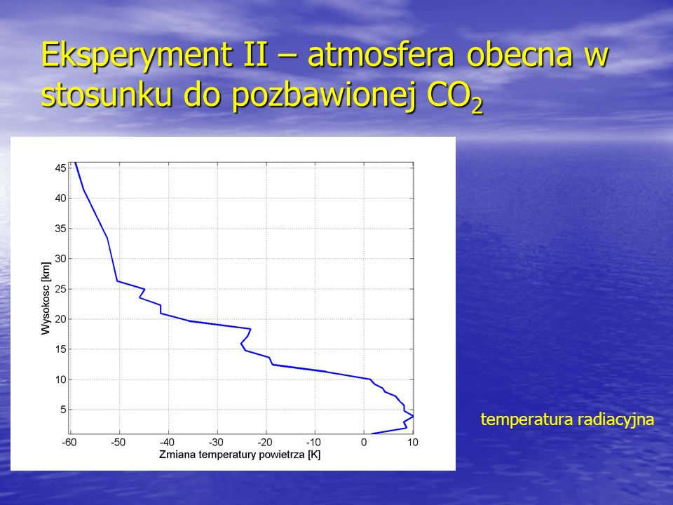 Eksperyment II – atmosfera obecna w stosunku do pozbawionej CO2