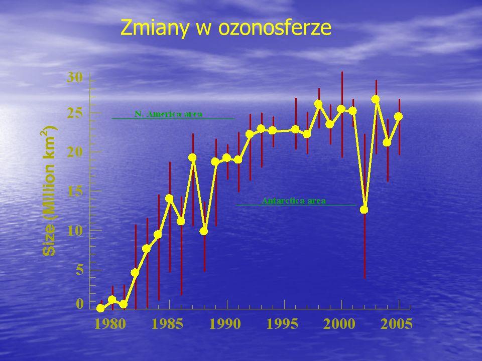 Zmiany w ozonosferze