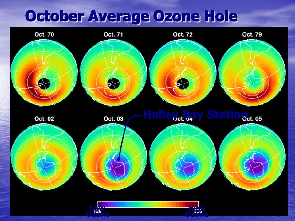 October Average Ozone Hole