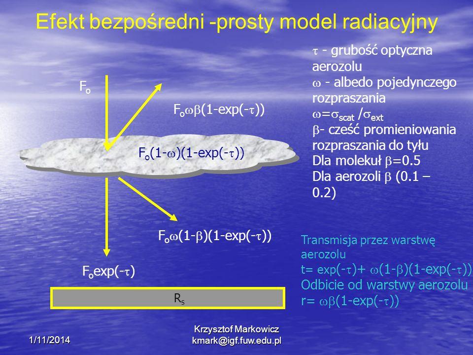 Efekt bezpośredni -prosty model radiacyjny