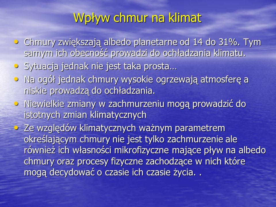 Wpływ chmur na klimat Chmury zwiększają albedo planetarne od 14 do 31%. Tym samym ich obecność prowadzi do ochładzania klimatu.