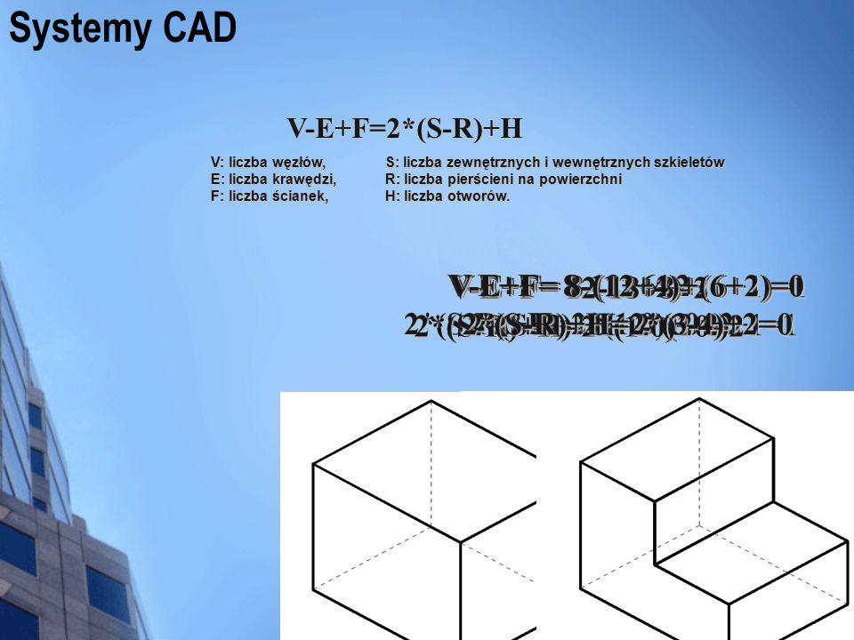 Systemy CAD V-E+F= 8-12+6=2 2*(S-R)+H=2*(1-0)+0=2 V-E+F= 12-18+8=2