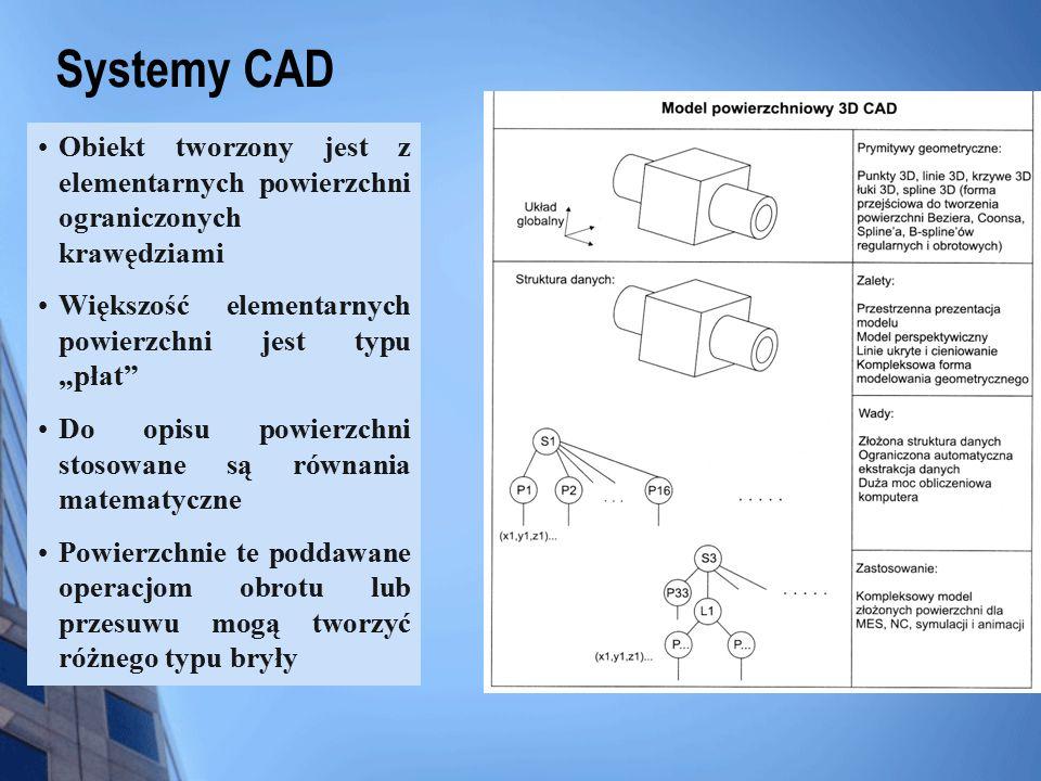 """Systemy CAD Obiekt tworzony jest z elementarnych powierzchni ograniczonych krawędziami. Większość elementarnych powierzchni jest typu """"płat"""