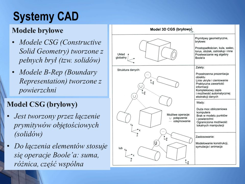Systemy CAD Modele bryłowe