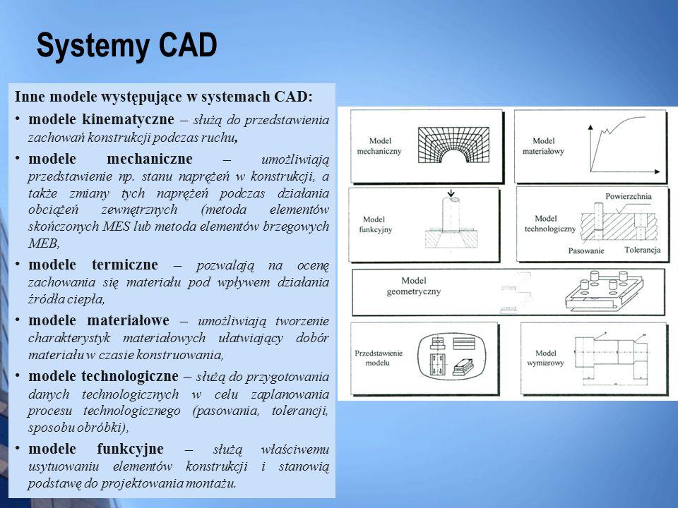 Systemy CAD Inne modele występujące w systemach CAD: