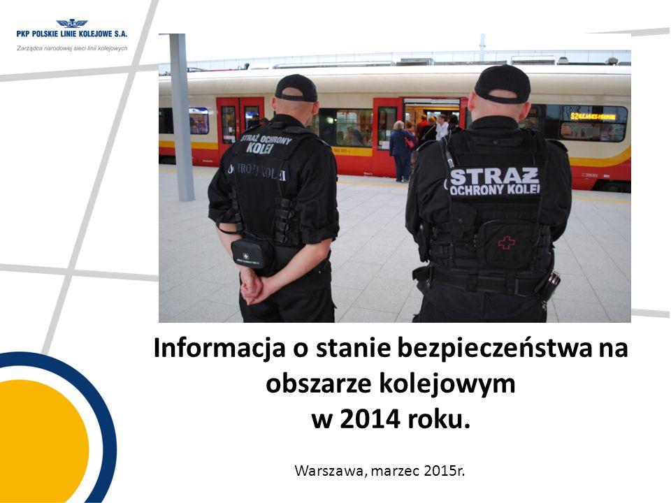 Informacja o stanie bezpieczeństwa na obszarze kolejowym