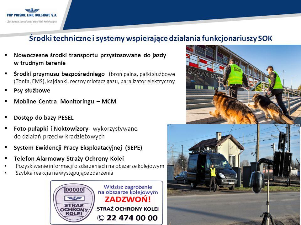 Środki techniczne i systemy wspierające działania funkcjonariuszy SOK