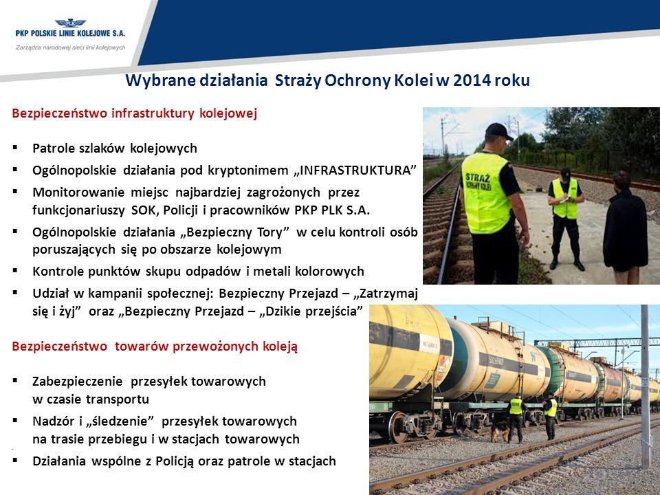 Wybrane działania Straży Ochrony Kolei w 2014 roku