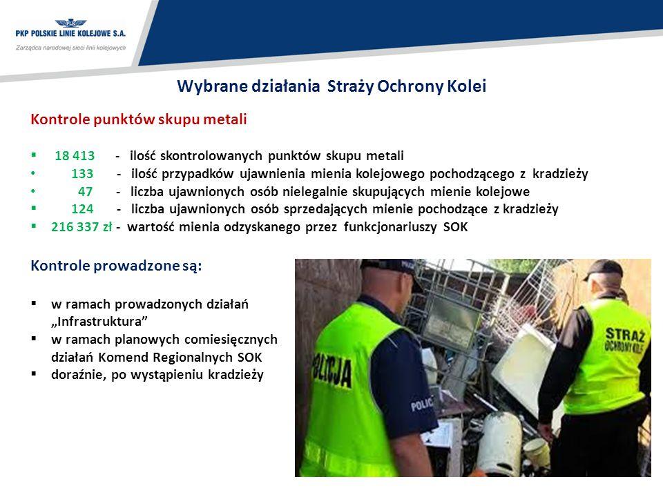 Wybrane działania Straży Ochrony Kolei