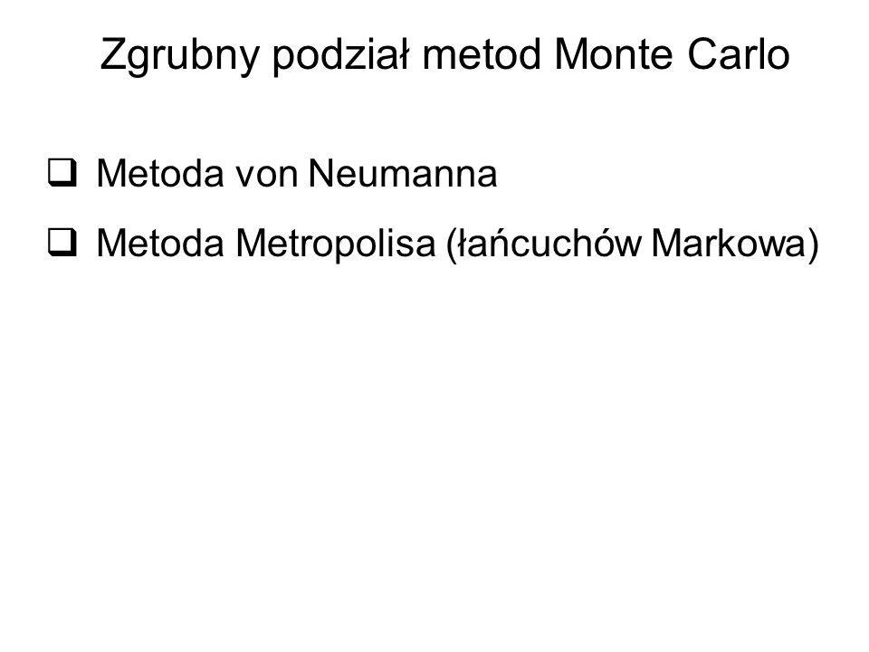 Zgrubny podział metod Monte Carlo