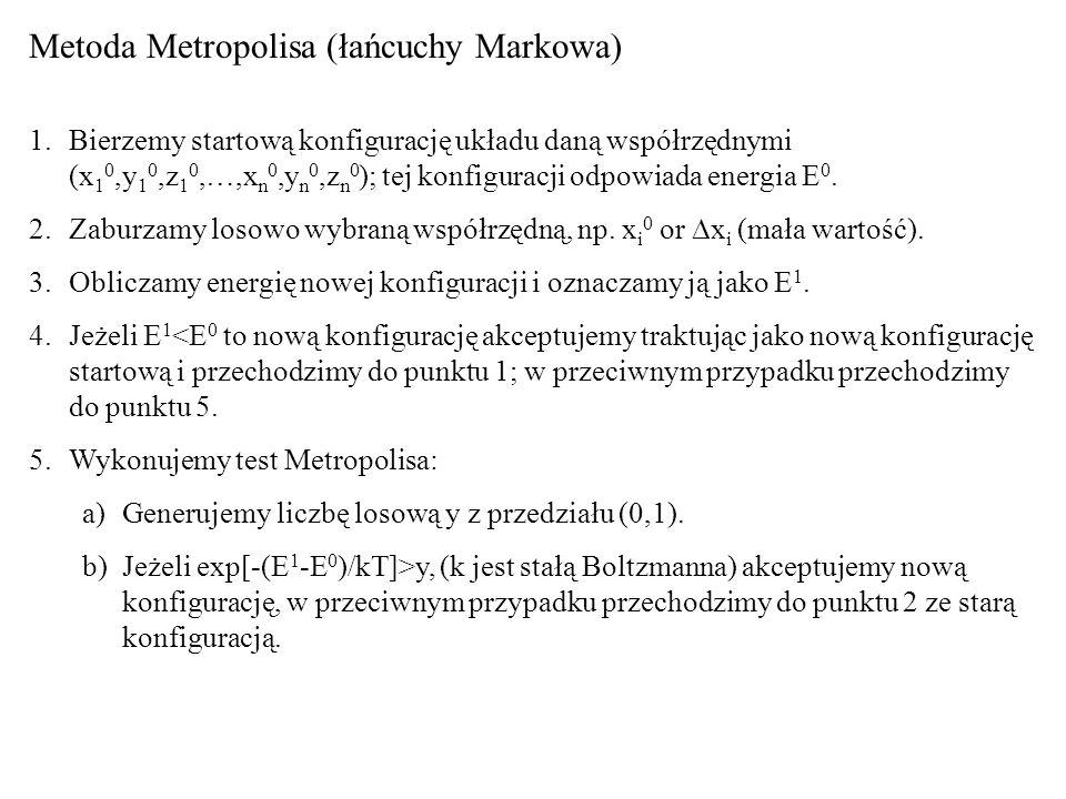 Metoda Metropolisa (łańcuchy Markowa)