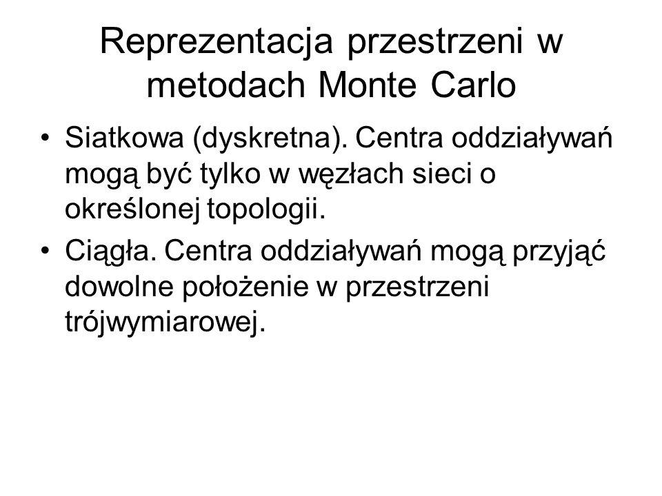 Reprezentacja przestrzeni w metodach Monte Carlo