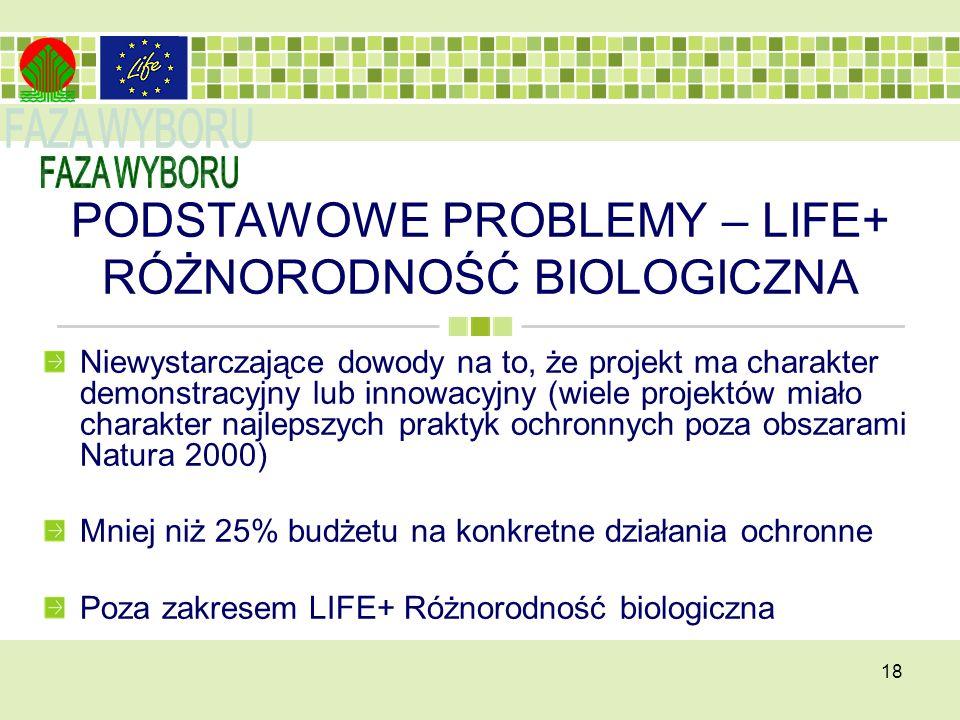 PODSTAWOWE PROBLEMY – LIFE+ RÓŻNORODNOŚĆ BIOLOGICZNA