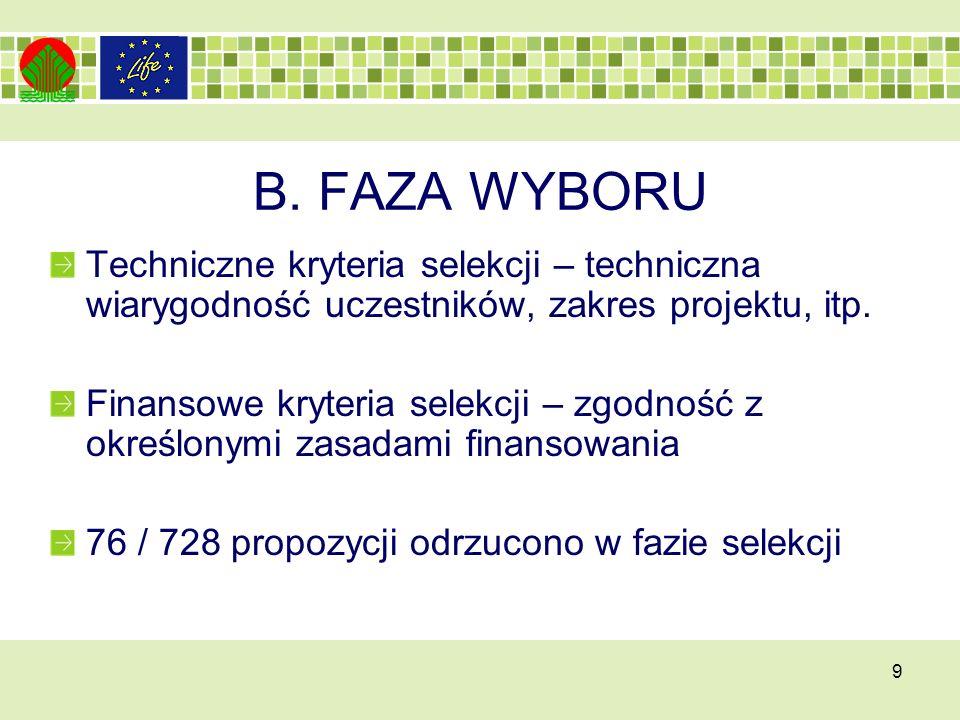 B. FAZA WYBORU Techniczne kryteria selekcji – techniczna wiarygodność uczestników, zakres projektu, itp.