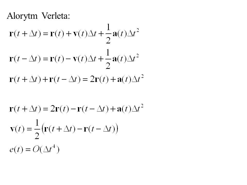 Alorytm Verleta: