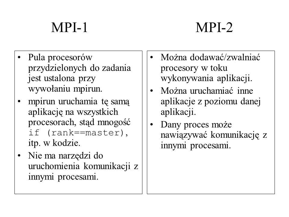 MPI-1 MPI-2 Pula procesorów przydzielonych do zadania jest ustalona przy wywołaniu mpirun.