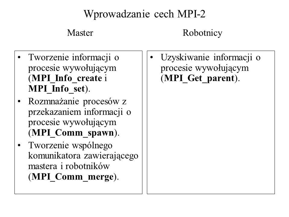 Wprowadzanie cech MPI-2 Master Robotnicy