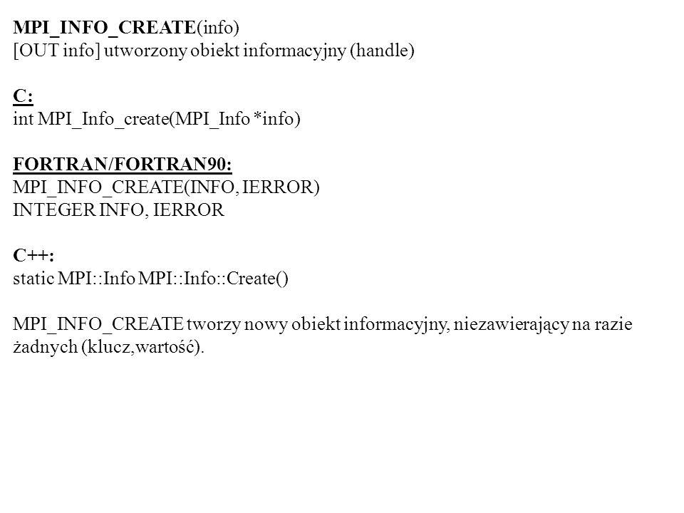 MPI_INFO_CREATE(info)