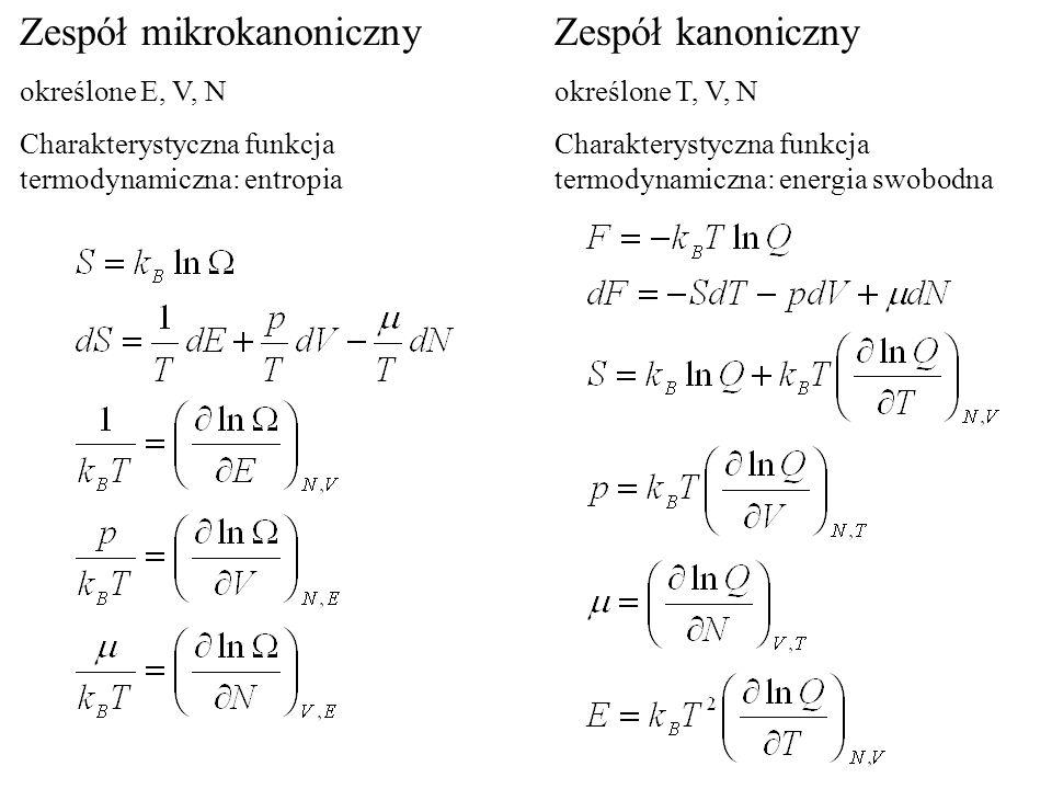 Zespół mikrokanoniczny Zespół kanoniczny