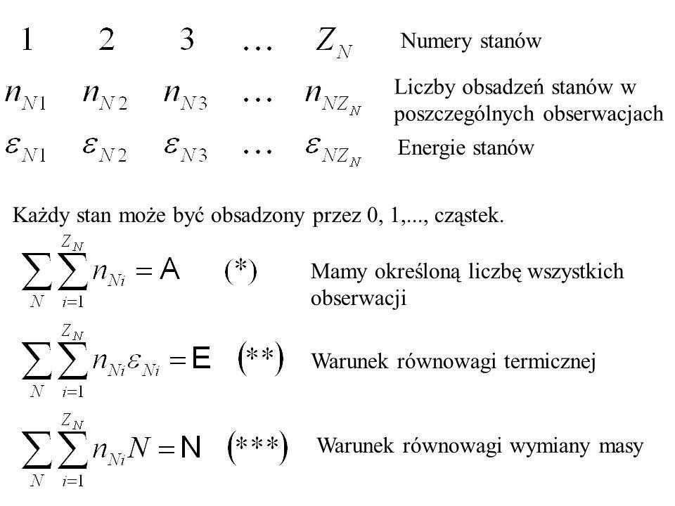 Numery stanów Liczby obsadzeń stanów w poszczególnych obserwacjach. Energie stanów. Każdy stan może być obsadzony przez 0, 1,..., cząstek.
