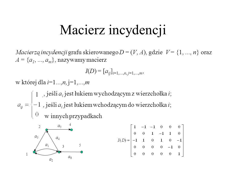 Macierz incydencjiMacierzą incydencji grafu skierowanego D = (V, A), gdzie V = {1, ..., n} oraz A = {a1, ..., am}, nazywamy macierz.
