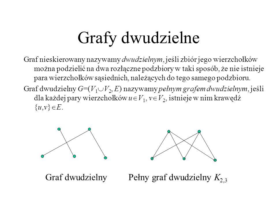 Graf dwudzielny Pełny graf dwudzielny K2,3