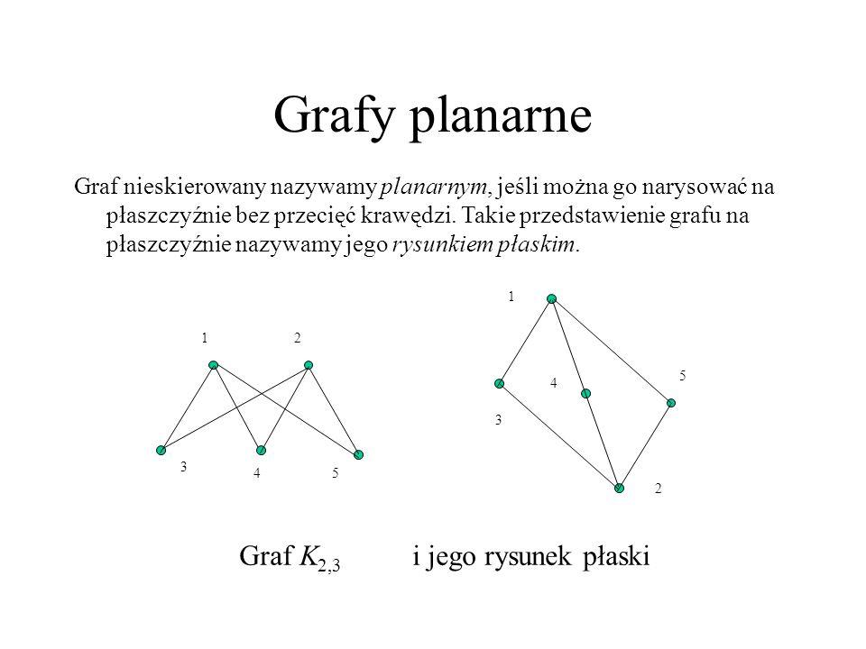 Graf K2,3 i jego rysunek płaski