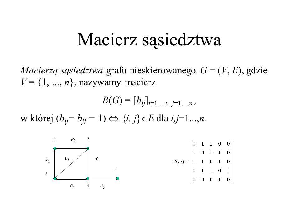 Macierz sąsiedztwa Macierzą sąsiedztwa grafu nieskierowanego G = (V, E), gdzie V = {1, ..., n}, nazywamy macierz.