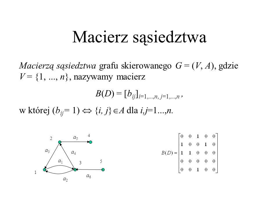 Macierz sąsiedztwa Macierzą sąsiedztwa grafu skierowanego G = (V, A), gdzie V = {1, ..., n}, nazywamy macierz.